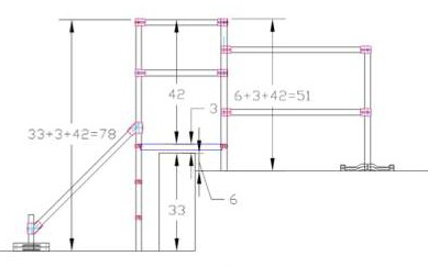 Ballasted Ladders